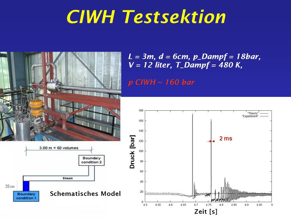 CIWH TestsektionL = 3m, d = 6cm, p_Dampf = 18bar, V = 12 liter, T_Dampf = 480 K, p CIWH ~ 160 bar. Druck [bar]